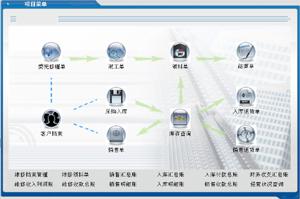 汽修汽配管理软件界面